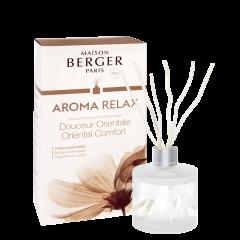 Parfumverspreider Aroma Relax